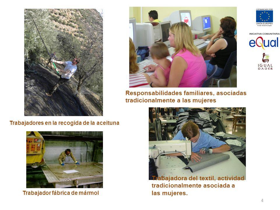 Trabajadora del textil, actividad tradicionalmente asociada a las mujeres. Responsabilidades familiares, asociadas tradicionalmente a las mujeres Trab
