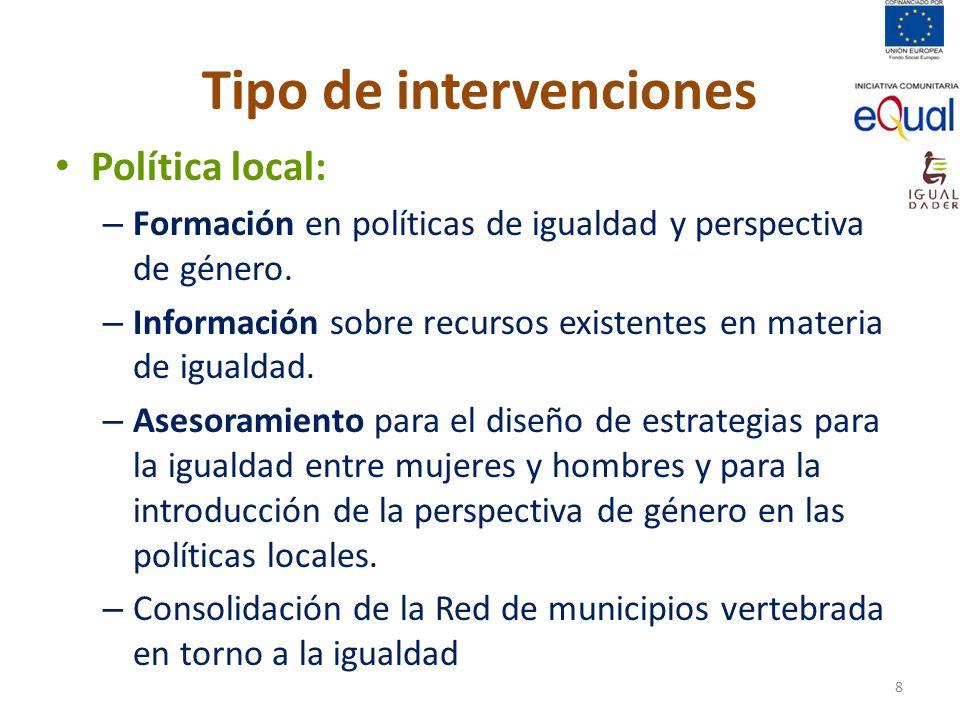 Tipo de intervenciones Política local: – Formación en políticas de igualdad y perspectiva de género. – Información sobre recursos existentes en materi