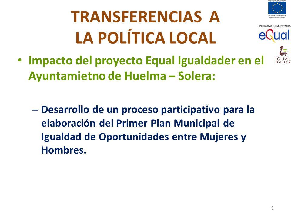 TRANSFERENCIAS A LA POLÍTICA LOCAL Impacto del proyecto Equal Igualdader en el Ayuntamietno de Huelma – Solera: – Desarrollo de un proceso participati