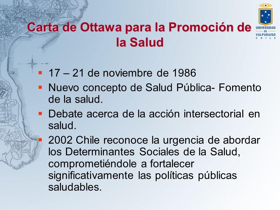 Carta de Ottawa para la Promoción de la Salud 17 – 21 de noviembre de 1986 Nuevo concepto de Salud Pública- Fomento de la salud. Debate acerca de la a