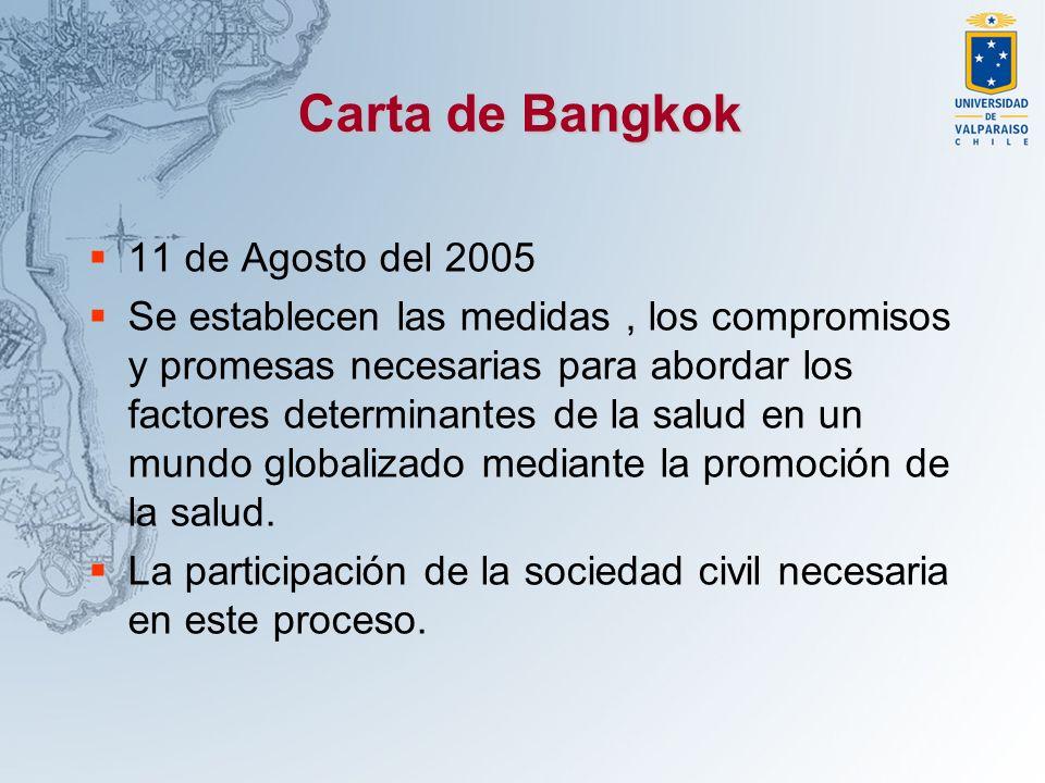 Carta de Bangkok 11 de Agosto del 2005 Se establecen las medidas, los compromisos y promesas necesarias para abordar los factores determinantes de la
