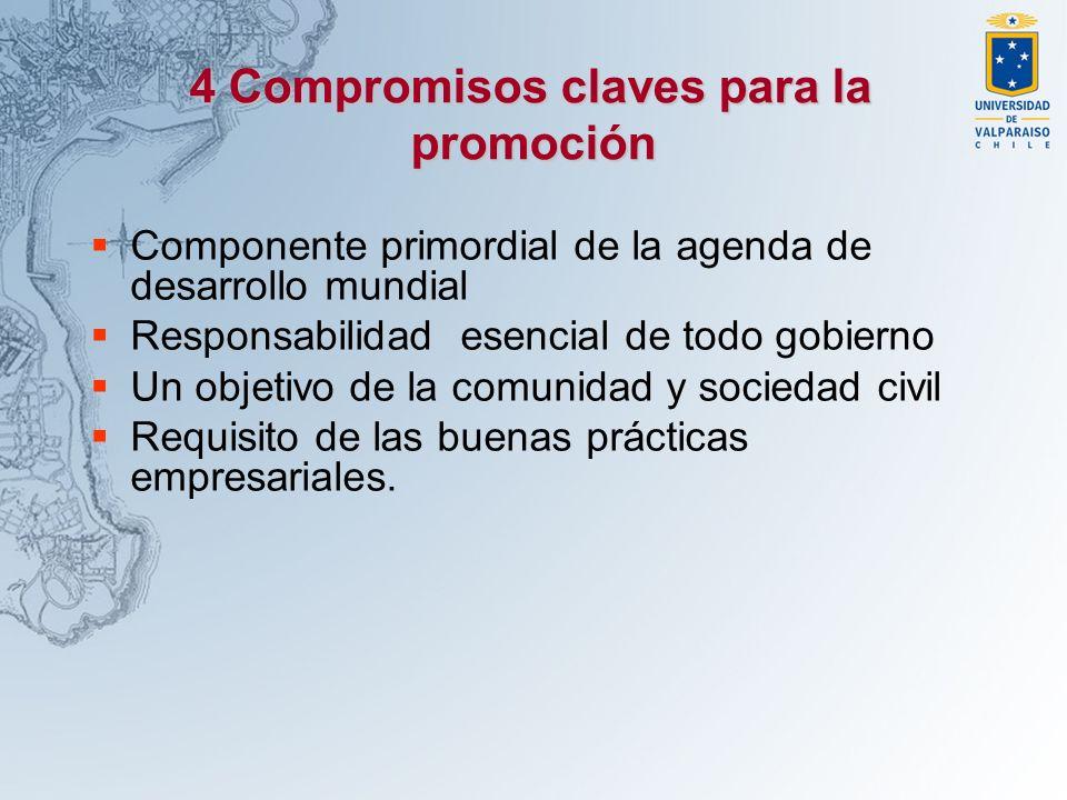 4 Compromisos claves para la promoción Componente primordial de la agenda de desarrollo mundial Responsabilidad esencial de todo gobierno Un objetivo
