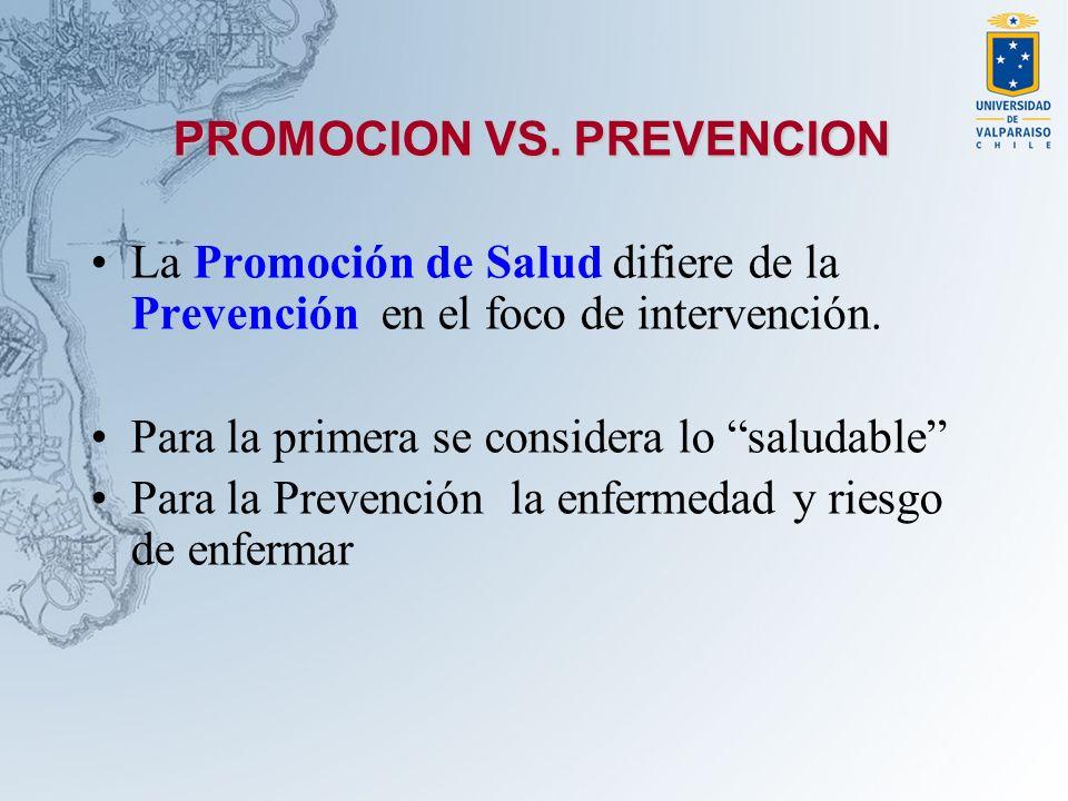 PROMOCION VS. PREVENCION La Promoción de Salud difiere de la Prevención en el foco de intervención. Para la primera se considera lo saludable Para la