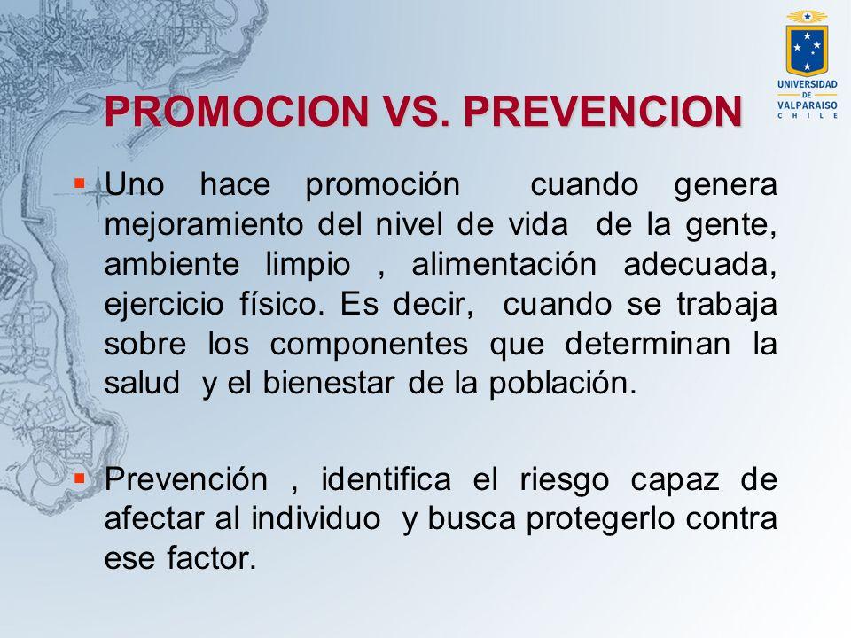 PROMOCION VS. PREVENCION Uno hace promoción cuando genera mejoramiento del nivel de vida de la gente, ambiente limpio, alimentación adecuada, ejercici