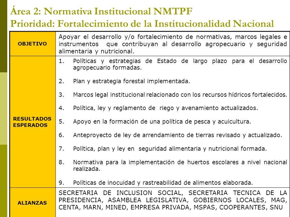 Área 2: Normativa Institucional NMTPF Prioridad: Fortalecimiento de la Institucionalidad Nacional OBJETIVO Apoyar el desarrollo y/o fortalecimiento de normativas, marcos legales e instrumentos que contribuyan al desarrollo agropecuario y seguridad alimentaria y nutricional.