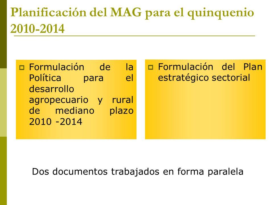 Planificación del MAG para el quinquenio 2010-2014 Formulación de la Política para el desarrollo agropecuario y rural de mediano plazo 2010 -2014 Form