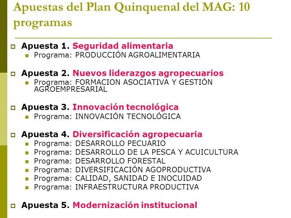 Apuestas del Plan Quinquenal del MAG: 10 programas Apuesta 1. Seguridad alimentaria Programa: PRODUCCIÓN AGROALIMENTARIA Apuesta 2. Nuevos liderazgos