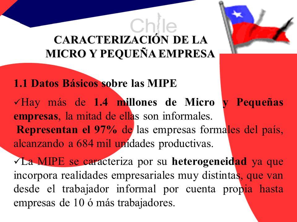 Participan muy marginalmente en las exportaciones.
