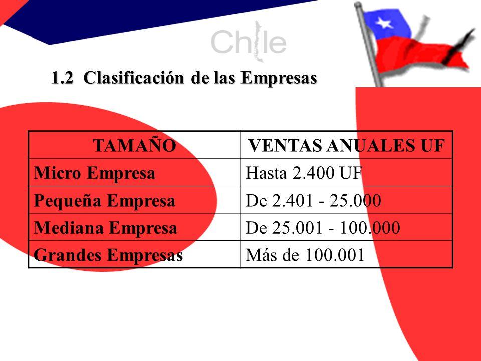 Los gobiernos de la concertación han realizado un especial esfuerzo por reconocer y estimular el espíritu emprendedor de chilenas y chilenos.