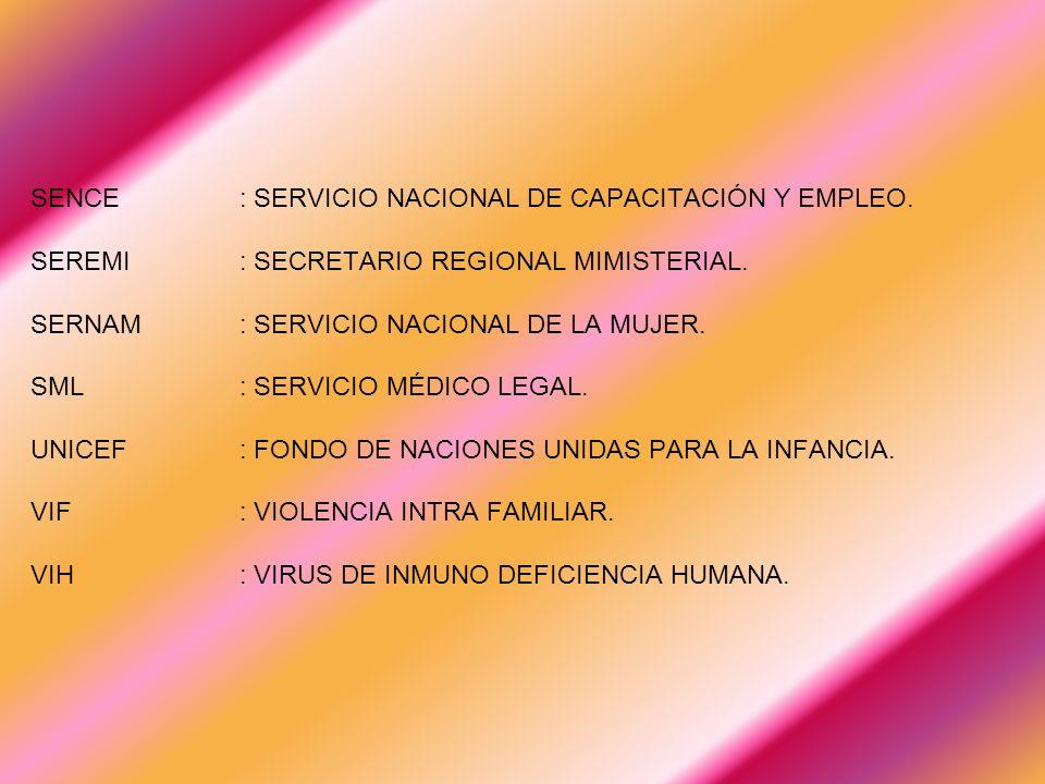 MIR: MOVIMIENTO DE IZQUIERDA REVOLUCIONARIO.OIT: ORGANIZACIÓN INTERNACIONAL DEL TRABAJO.