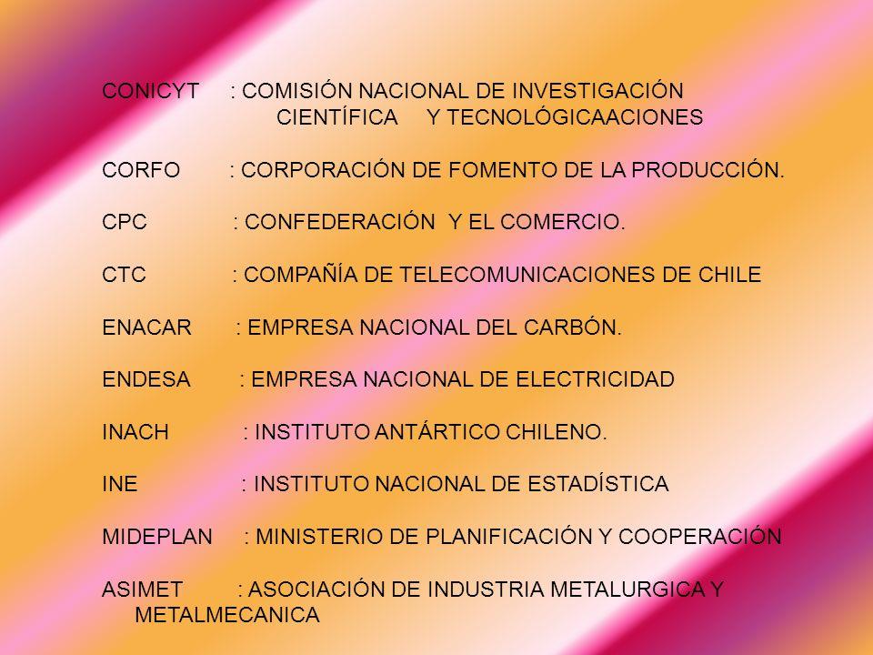 CONICYT : COMISIÓN NACIONAL DE INVESTIGACIÓN CIENTÍFICA Y TECNOLÓGICAACIONES CORFO : CORPORACIÓN DE FOMENTO DE LA PRODUCCIÓN.