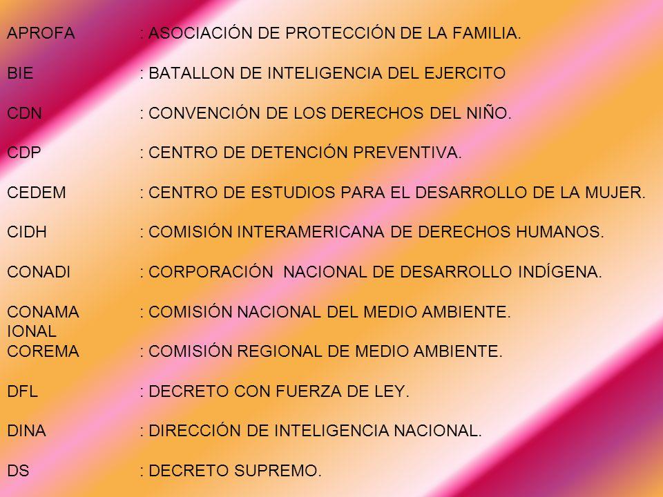 APROFA: ASOCIACIÓN DE PROTECCIÓN DE LA FAMILIA.