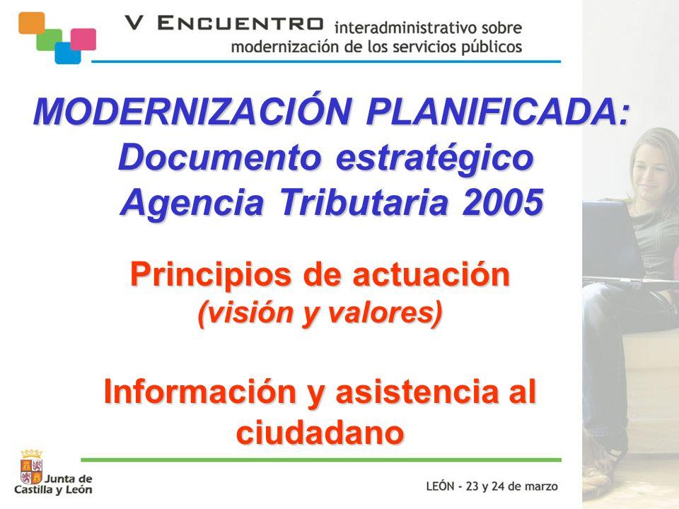 Principios de actuación (visión y valores) Información y asistencia al ciudadano MODERNIZACIÓN PLANIFICADA: Documento estratégico Agencia Tributaria 2