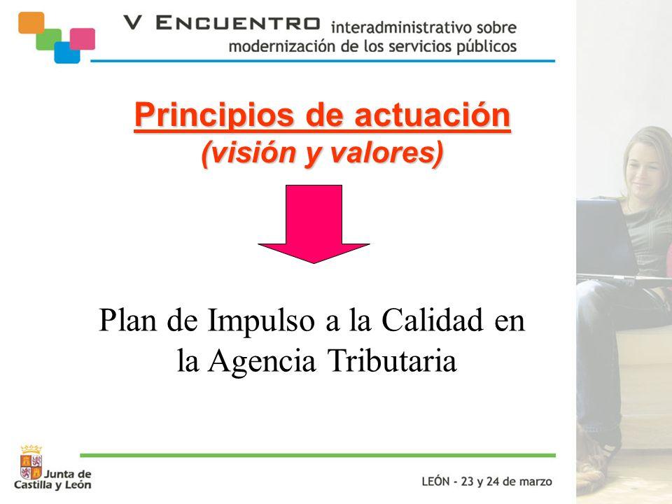 Principios de actuación (visión y valores) Plan de Impulso a la Calidad en la Agencia Tributaria