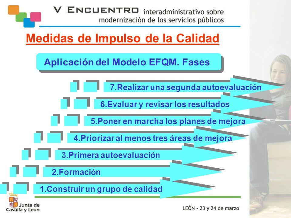Impulso de la formación en calidad Conocimiento del modelo EFQM y técnicas concretas de gestión Jornadas de Gestión de Calidad de la Agencia Tributaria -compartiendo experiencias- Formación de evaluadores Medidas de Impulso de la Calidad