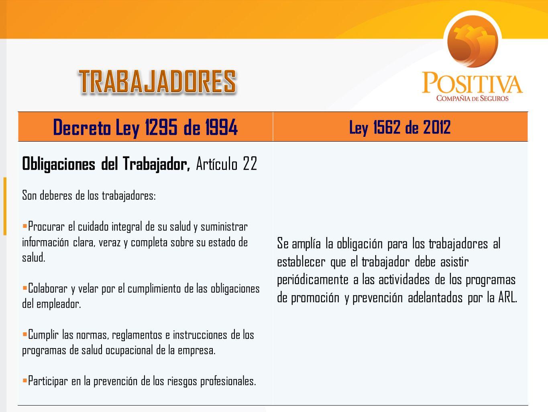 Decreto Ley 1295 de 1994 Ley 1562 de 2012 Obligaciones del Trabajador, Artículo 22 Son deberes de los trabajadores: Procurar el cuidado integral de su
