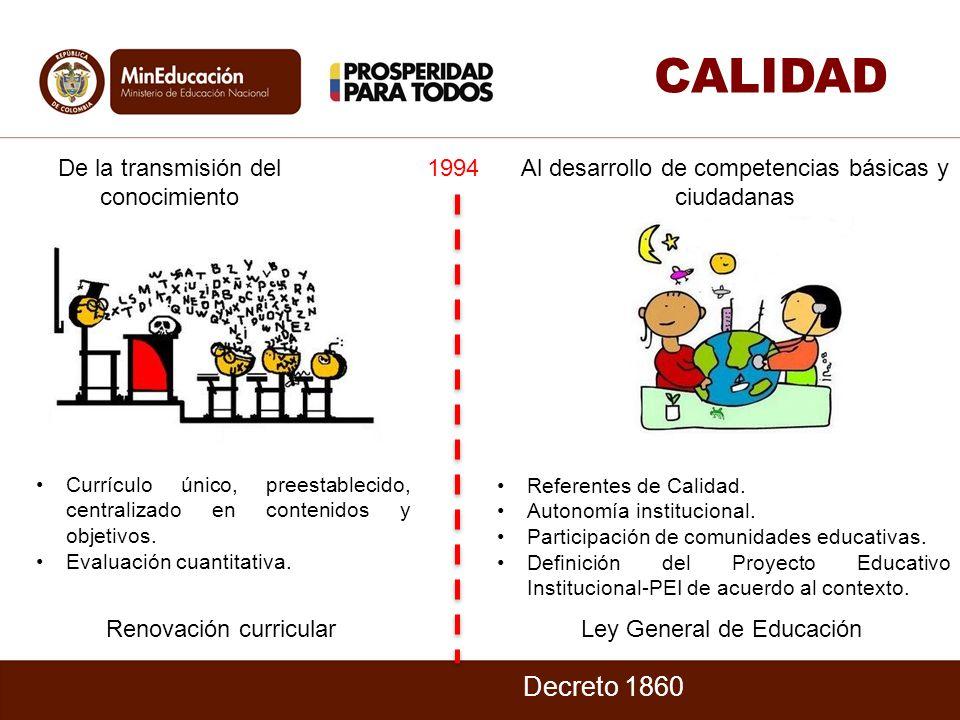 De la transmisión del conocimiento Al desarrollo de competencias básicas y ciudadanas Decreto 1860 1994 Currículo único, preestablecido, centralizado