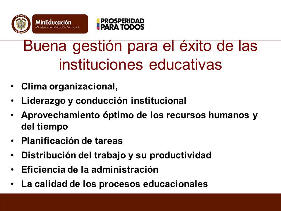 Buena gestión para el éxito de las instituciones educativas Clima organizacional, Liderazgo y conducción institucional Aprovechamiento óptimo de los r
