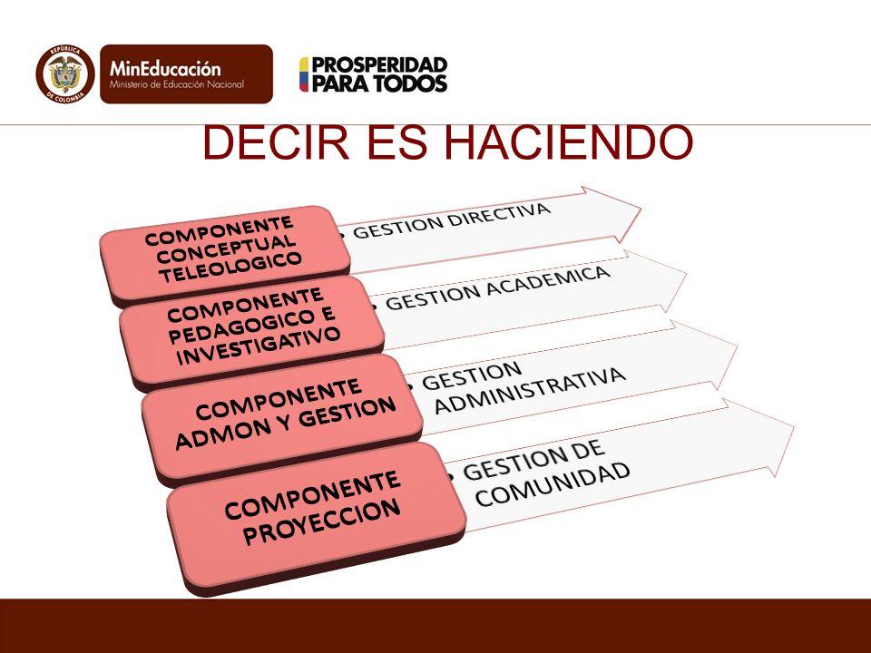 Establecimiento Educativo Una dirección sólida en cabeza del rector como líder de la gestión pedagógica, administrativa y social de su institución.