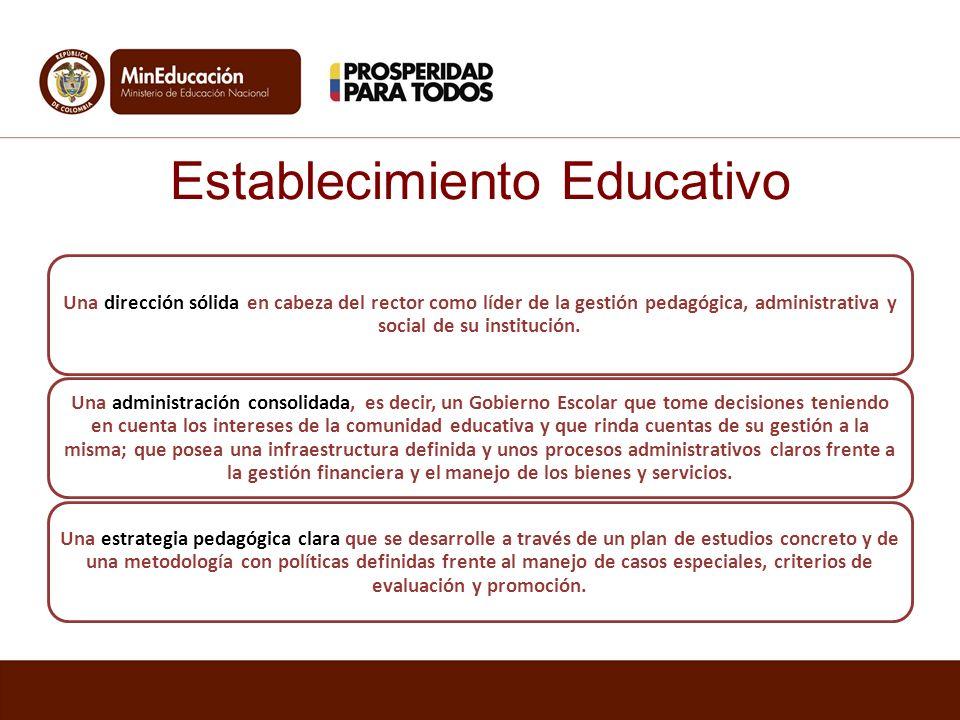 Establecimiento Educativo Una dirección sólida en cabeza del rector como líder de la gestión pedagógica, administrativa y social de su institución. Un