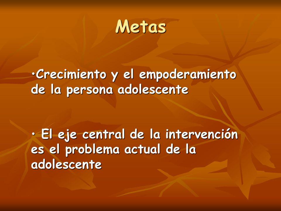 Metas CrecimientoCrecimiento y el empoderamiento de la persona adolescente El eje central de la intervención es el problema actual de la adolescente