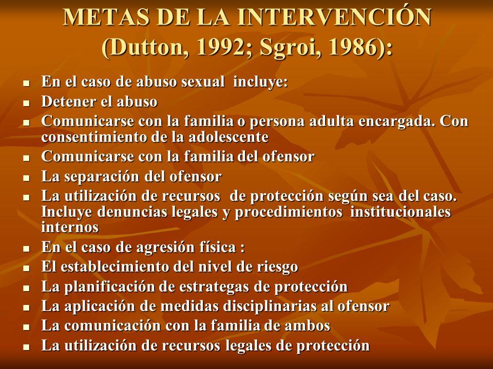 METAS DE LA INTERVENCIÓN (Dutton, 1992; Sgroi, 1986): En el caso de abuso sexual incluye: En el caso de abuso sexual incluye: Detener el abuso Detener el abuso Comunicarse con la familia o persona adulta encargada.