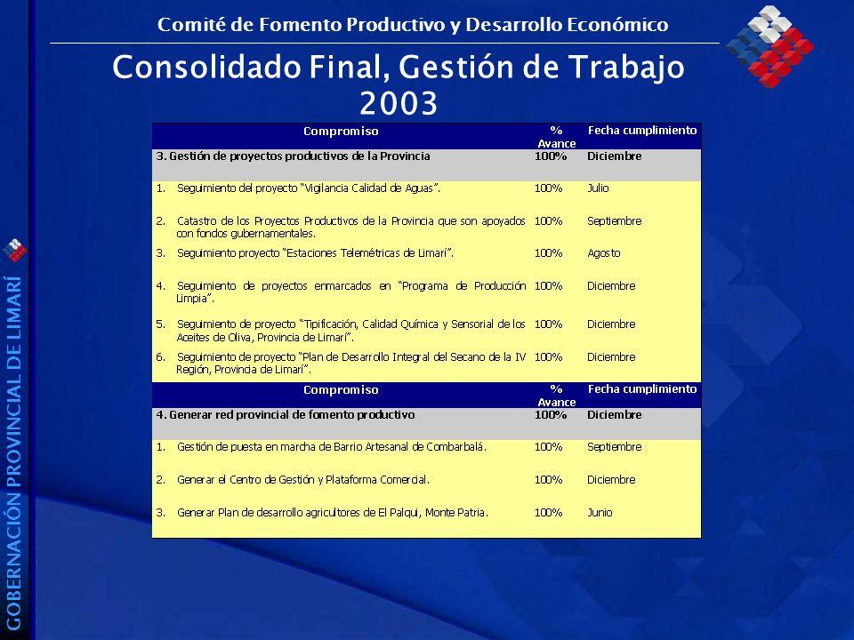 GOBERNACIÓN PROVINCIAL DE LIMARÍ Comité de Fomento Productivo y Desarrollo Económico Consolidado Final, Gestión de Trabajo 2003