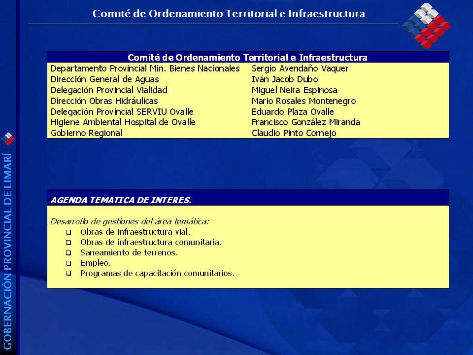 GOBERNACIÓN PROVINCIAL DE LIMARÍ Comité de Ordenamiento Territorial e Infraestructura