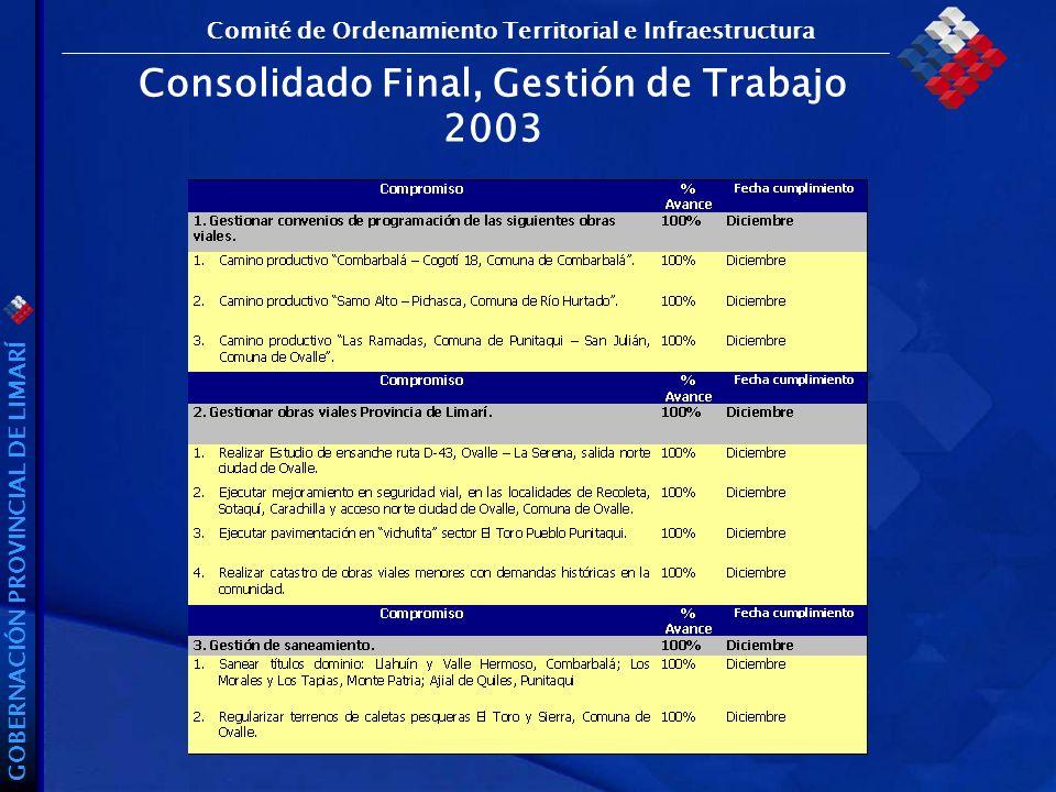 GOBERNACIÓN PROVINCIAL DE LIMARÍ Consolidado Final, Gestión de Trabajo 2003 Comité de Ordenamiento Territorial e Infraestructura