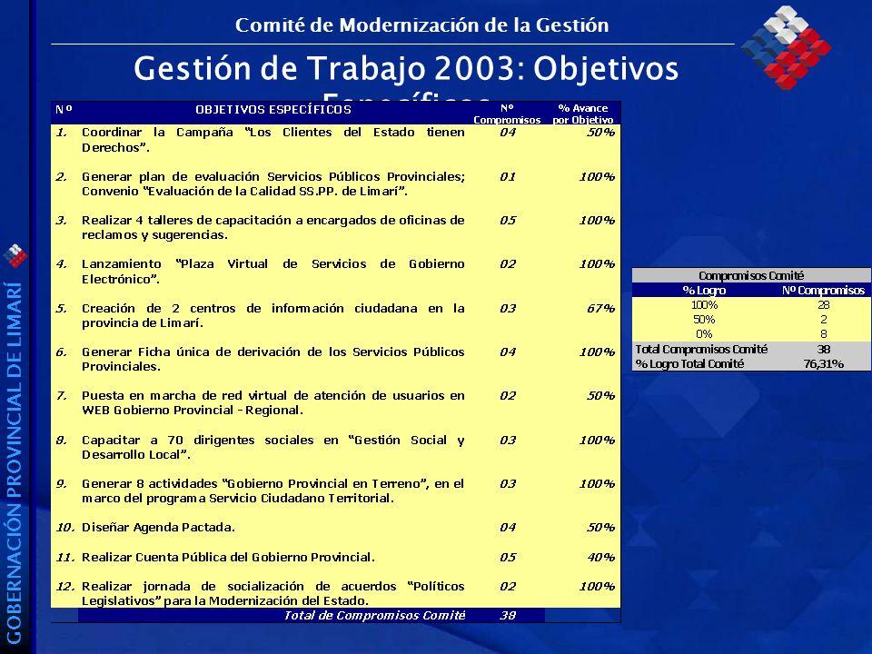GOBERNACIÓN PROVINCIAL DE LIMARÍ Gestión de Trabajo 2003: Objetivos Específicos Comité de Modernización de la Gestión