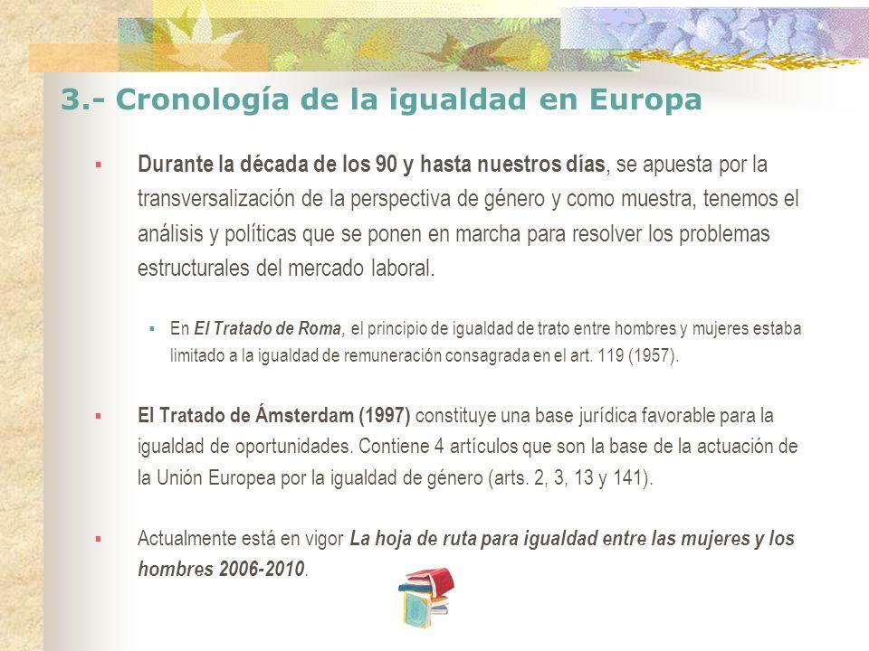 3.- Cronología de la igualdad en Europa Durante la década de los 90 y hasta nuestros días, se apuesta por la transversalización de la perspectiva de g