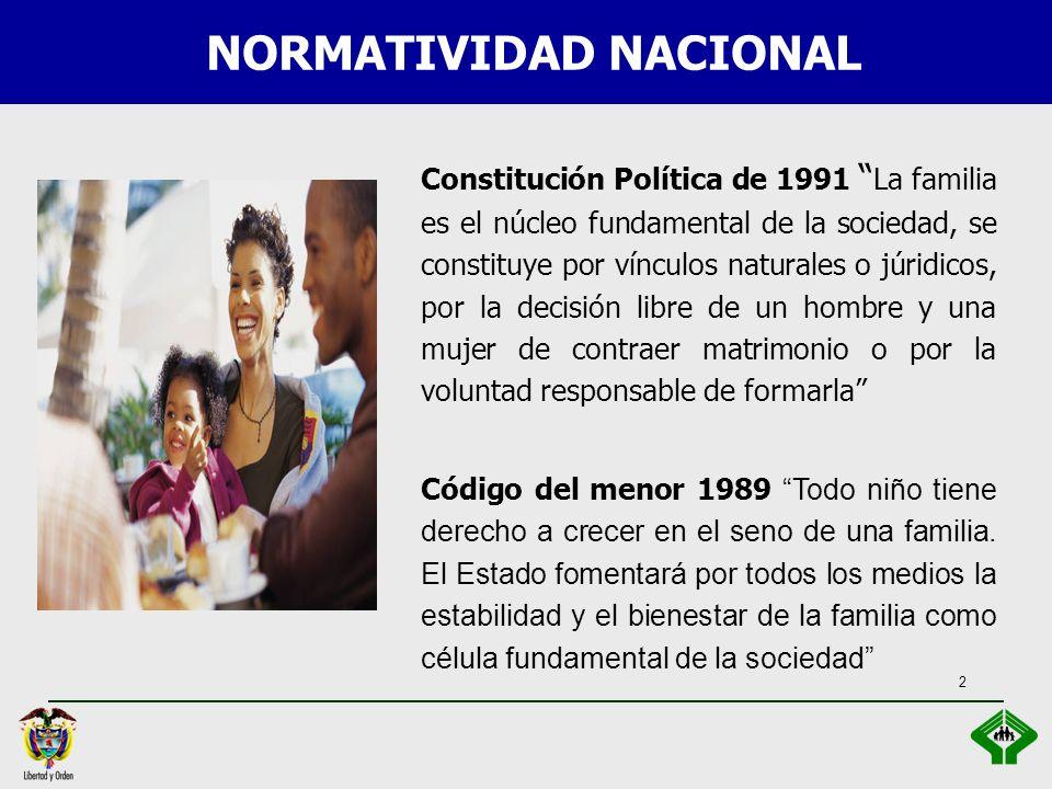 2 NORMATIVIDAD NACIONAL Constitución Política de 1991 La familia es el núcleo fundamental de la sociedad, se constituye por vínculos naturales o júrid