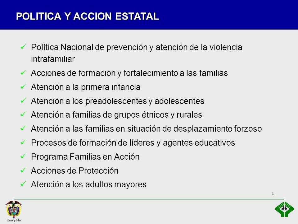4 Política Nacional de prevención y atención de la violencia intrafamiliar Acciones de formación y fortalecimiento a las familias Atención a la primer