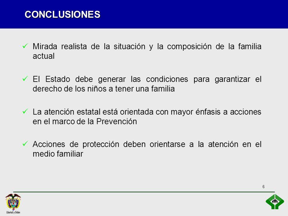 6 CONCLUSIONES Mirada realista de la situación y la composición de la familia actual El Estado debe generar las condiciones para garantizar el derecho