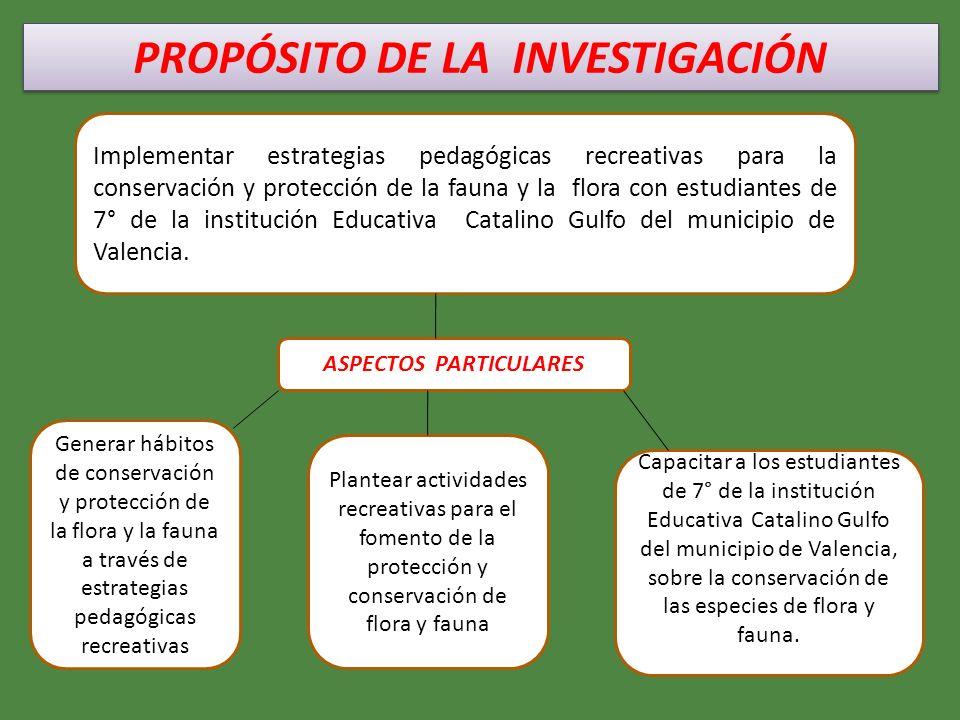 PROPÓSITO DE LA INVESTIGACIÓN Implementar estrategias pedagógicas recreativas para la conservación y protección de la fauna y la flora con estudiantes