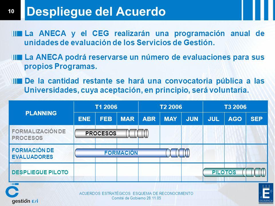 ACUERDOS ESTRATÉGICOS ESQUEMA DE RECONOCIMIENTO Comité de Gobierno 28.11.05 10 Despliegue del Acuerdo La ANECA y el CEG realizarán una programación an