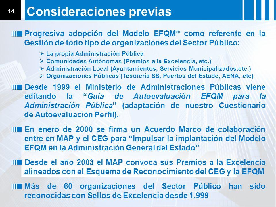 ACUERDOS ESTRATÉGICOS ESQUEMA DE RECONOCIMIENTO Comité de Gobierno 28.11.05 14 Consideraciones previas Progresiva adopción del Modelo EFQM ® como refe