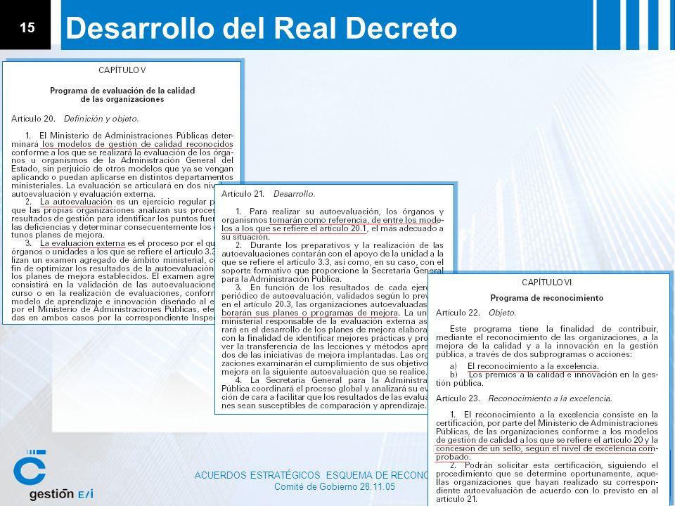 ACUERDOS ESTRATÉGICOS ESQUEMA DE RECONOCIMIENTO Comité de Gobierno 28.11.05 15 Desarrollo del Real Decreto