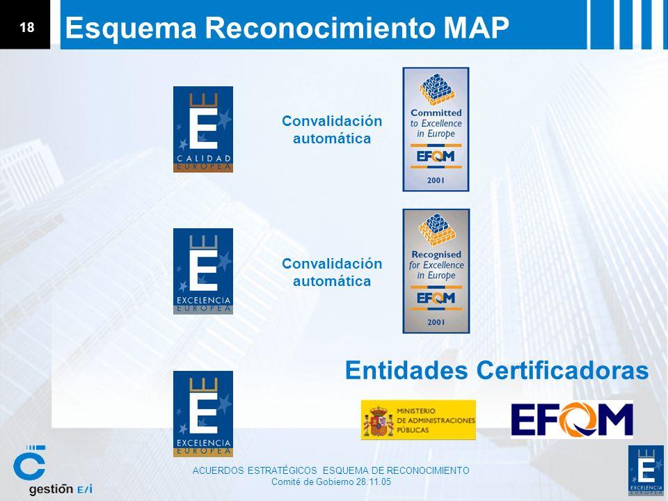 ACUERDOS ESTRATÉGICOS ESQUEMA DE RECONOCIMIENTO Comité de Gobierno 28.11.05 18 Esquema Reconocimiento MAP Convalidación automática Entidades Certifica