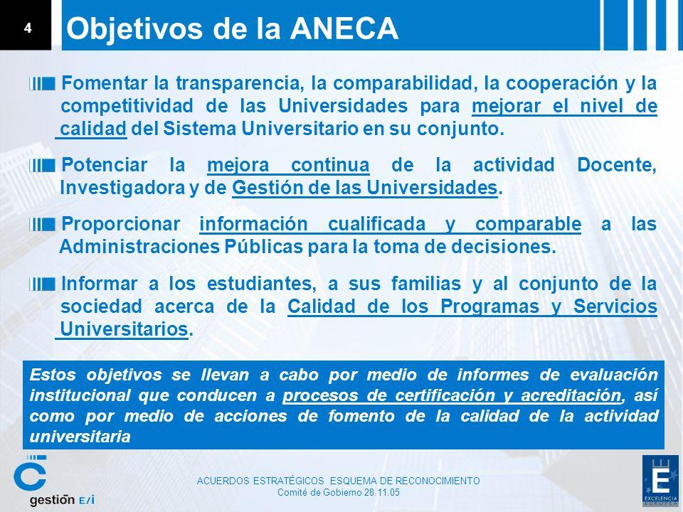 ACUERDOS ESTRATÉGICOS ESQUEMA DE RECONOCIMIENTO Comité de Gobierno 28.11.05 4 Objetivos de la ANECA Fomentar la transparencia, la comparabilidad, la c