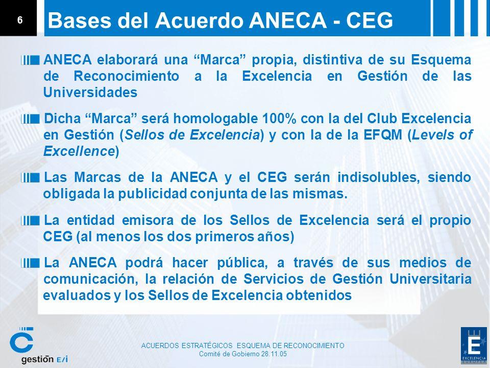 ACUERDOS ESTRATÉGICOS ESQUEMA DE RECONOCIMIENTO Comité de Gobierno 28.11.05 6 Bases del Acuerdo ANECA - CEG ANECA elaborará una Marca propia, distinti