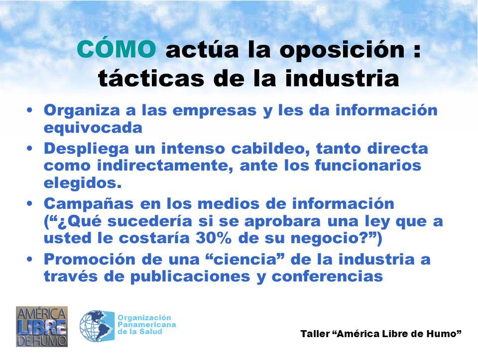 Taller América Libre de Humo Organización Panamericana de la Salud CÓMO actúa la oposición : tácticas de la industria Organiza a las empresas y les da información equivocada Despliega un intenso cabildeo, tanto directa como indirectamente, ante los funcionarios elegidos.
