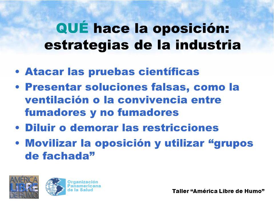 Taller América Libre de Humo Organización Panamericana de la Salud QUÉ hace la oposición: estrategias de la industria Atacar las pruebas científicas P