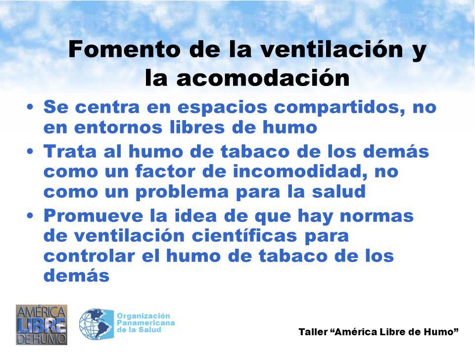 Taller América Libre de Humo Organización Panamericana de la Salud Fomento de la ventilación y la acomodación Se centra en espacios compartidos, no en