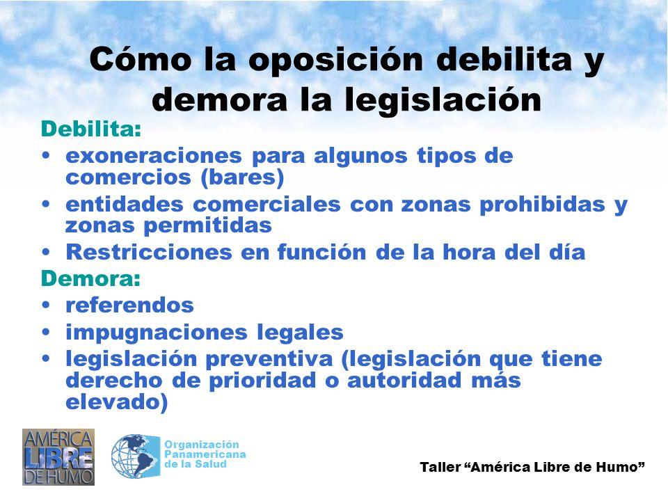 Taller América Libre de Humo Organización Panamericana de la Salud Cómo la oposición debilita y demora la legislación Debilita: exoneraciones para alg
