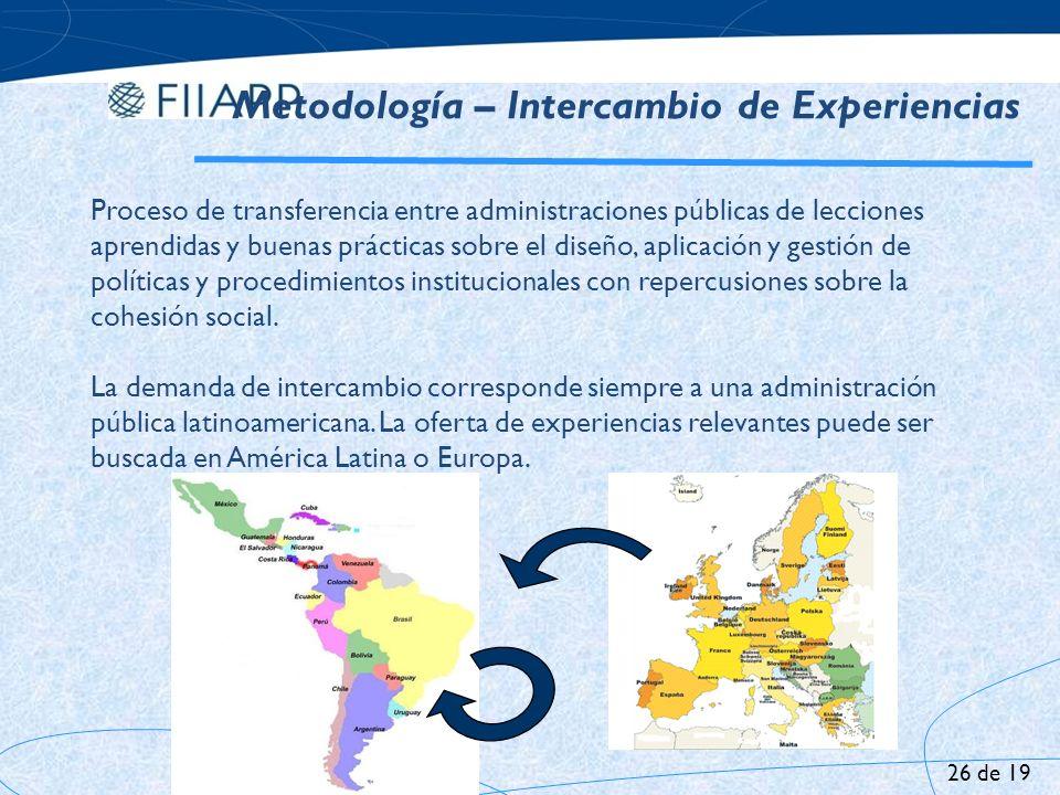 Intercambio de Experiencias Innovación AT Pública como Programa de Cooperación al Desarrollo Aprendizaje Colectivo entre Pares.