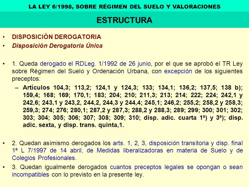 DISPOSICIÓN DEROGATORIA Disposición Derogatoria Única 1. Queda derogado el RDLeg. 1/1992 de 26 junio, por el que se aprobó el TR Ley sobre Régimen del