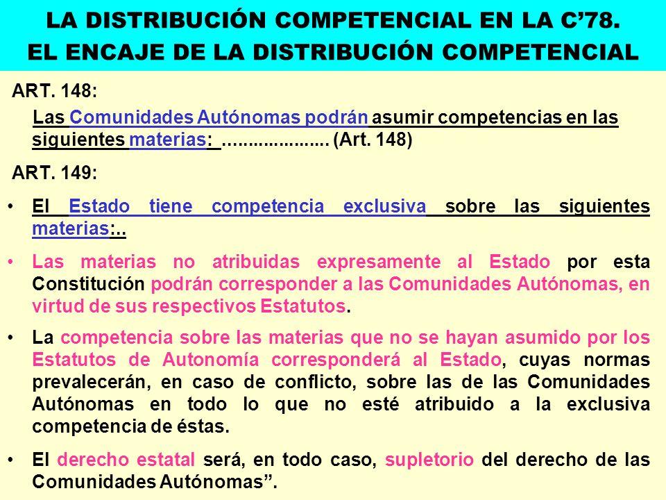ART. 148: Las Comunidades Autónomas podrán asumir competencias en las siguientes materias:..................... (Art. 148) ART. 149: El Estado tiene c