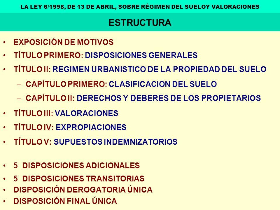 EXPOSICIÓN DE MOTIVOS TÍTULO PRIMERO: DISPOSICIONES GENERALES TÍTULO II: REGIMEN URBANISTICO DE LA PROPIEDAD DEL SUELO –CAPÍTULO PRIMERO: CLASIFICACIO