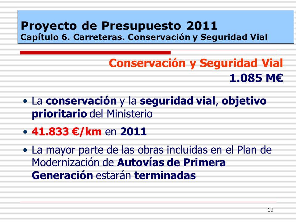 13 Conservación y Seguridad Vial 1.085 M La conservación y la seguridad vial, objetivo prioritario del Ministerio 41.833 /km en 2011 La mayor parte de
